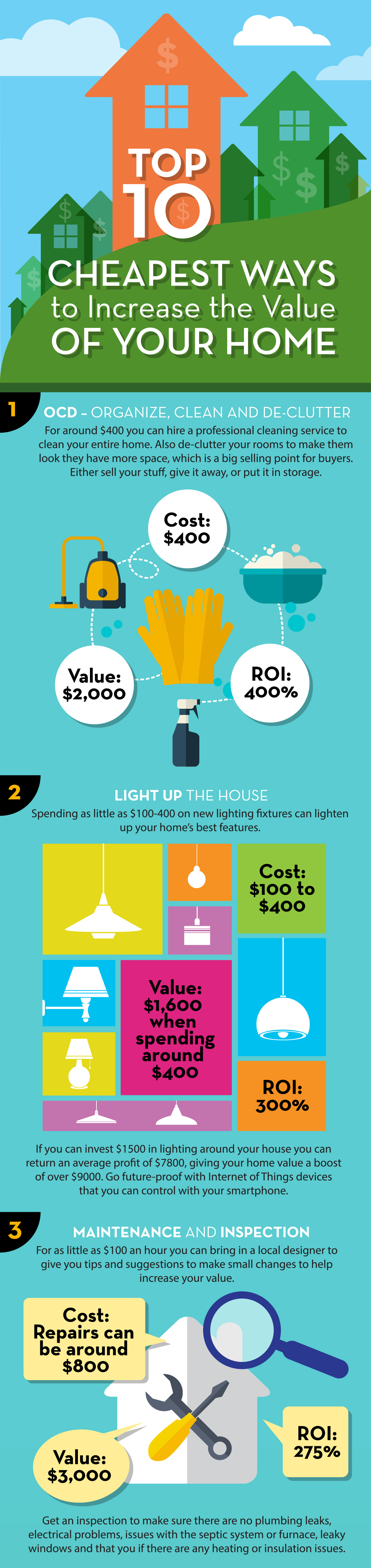 Increase The Value Of Your Home 1 2